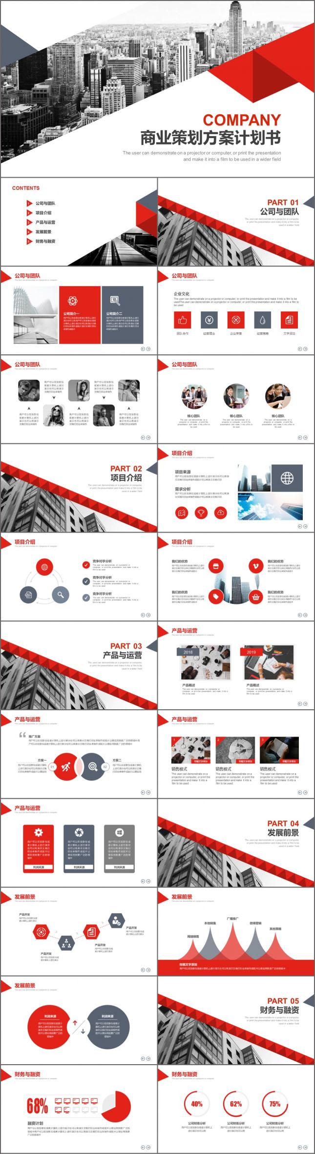 商业策划方案计划书PPT模板